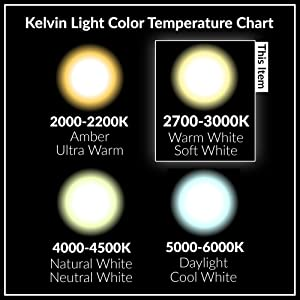 kelvin light color temperature chart warm white soft white 2700k 3000k