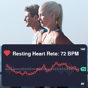 Monitor heart Rate