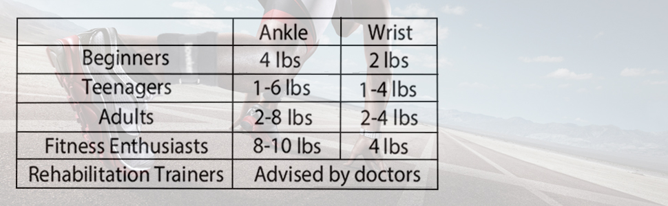different sizes of ankle weights